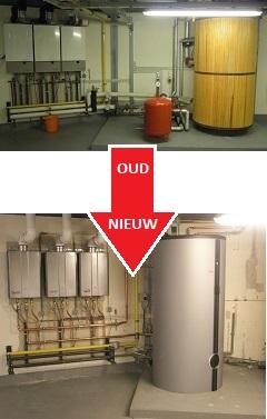 Separatie warmtapwater Vervanging Quinta Pro door Rinnai HDC